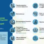 В Москве с 9 июня 2020 снова заработали салоны красоты и парикмахерские